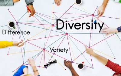 Diversity, not just what you can see.